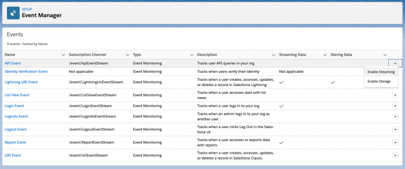 Introduction to Real-Time Event Monitoring | Salesforce Developers Blog