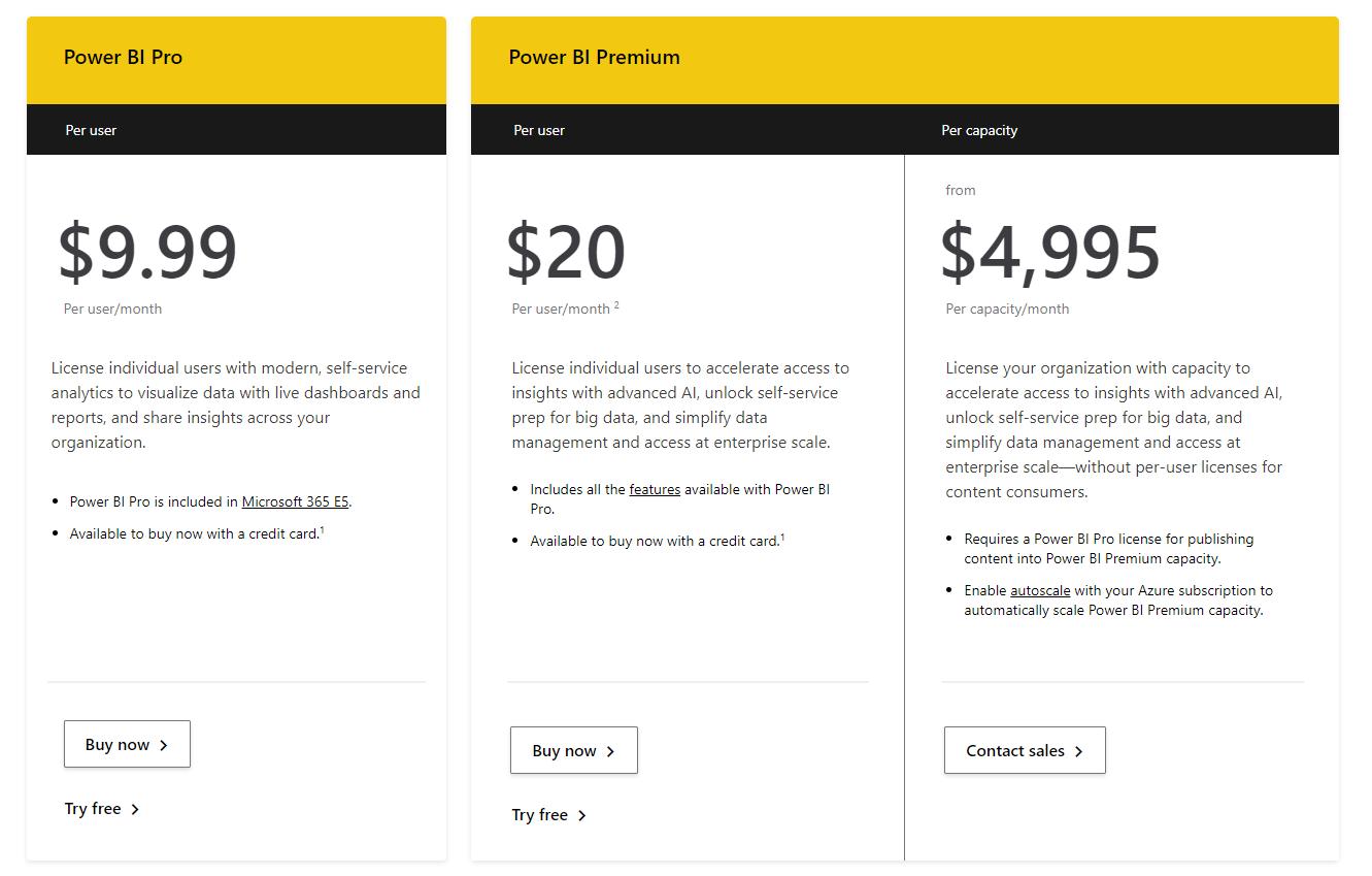 power bi pricing sheet 2021