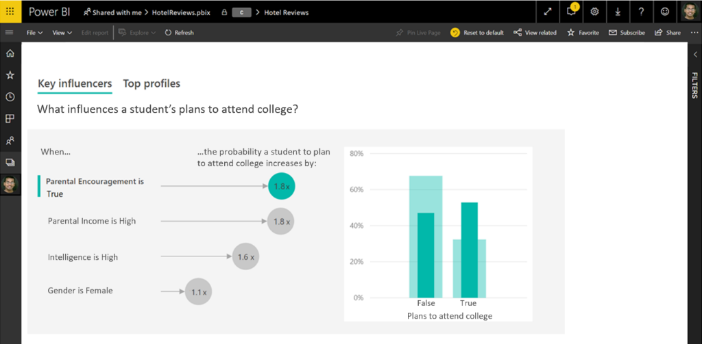 Announcing new AI Capabilities for Power BI to make AI Accessible for  Everyone   Microsoft Power BI Blog   Microsoft Power BI