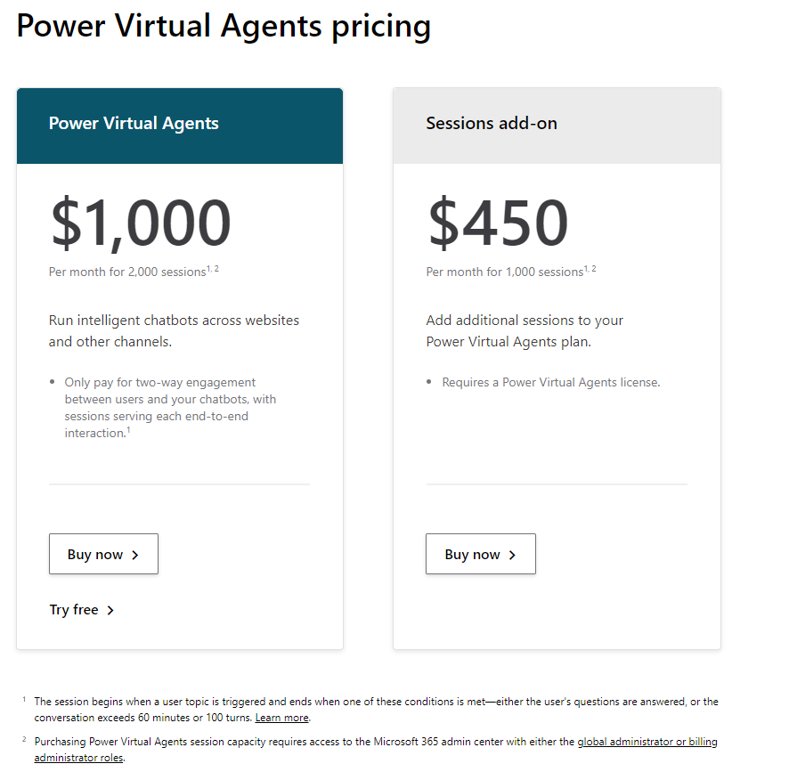 power virtual agents pricing
