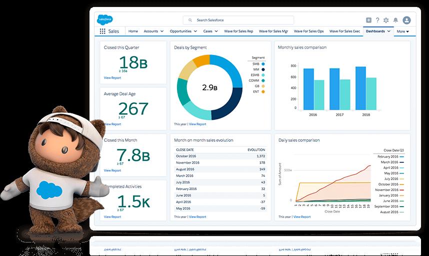 CRM Software & Cloud Computing Solutions - Salesforce UK