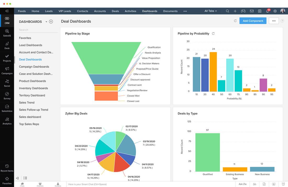 Unified Customer Experience Platform | Zoho CRM Plus