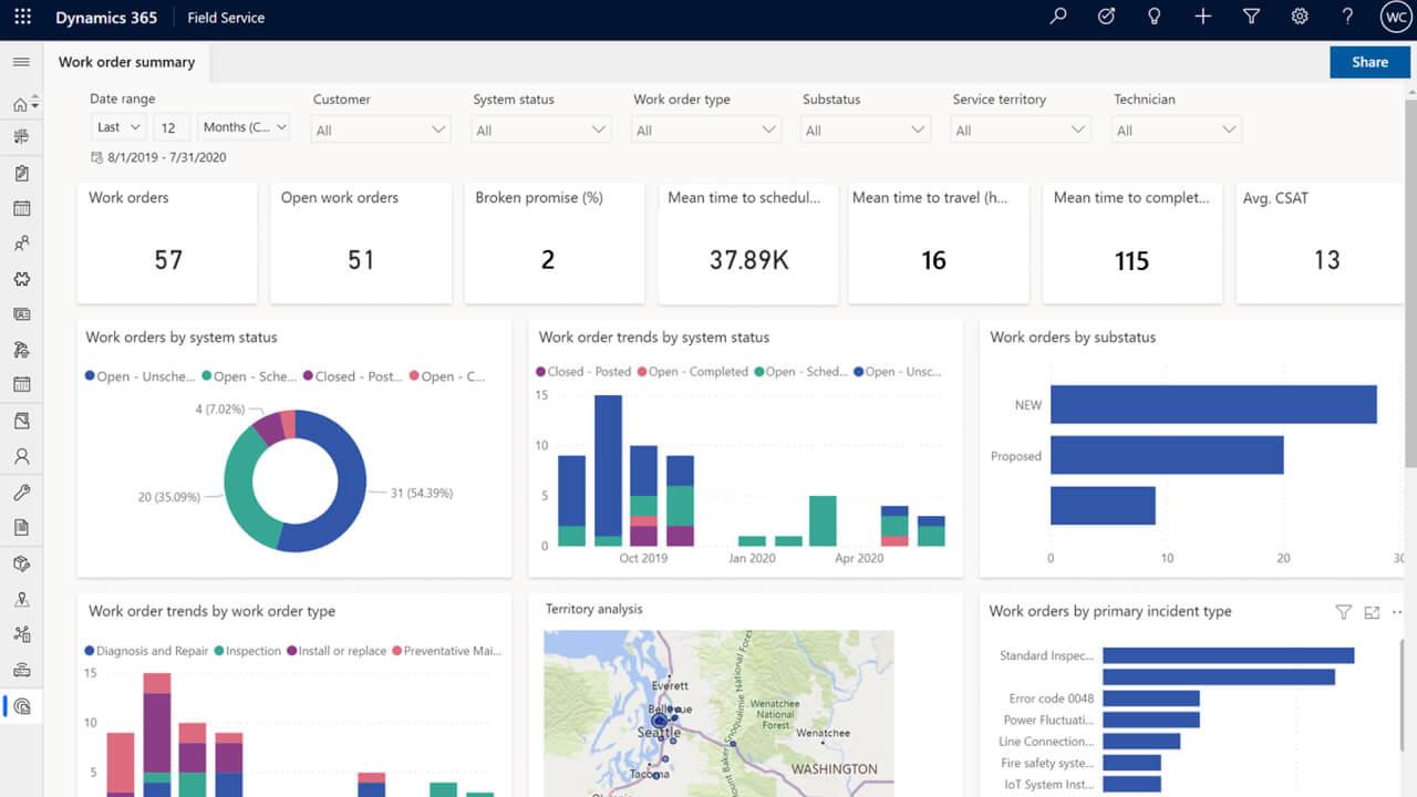 Field Service Capabilities | Microsoft Dynamics 365