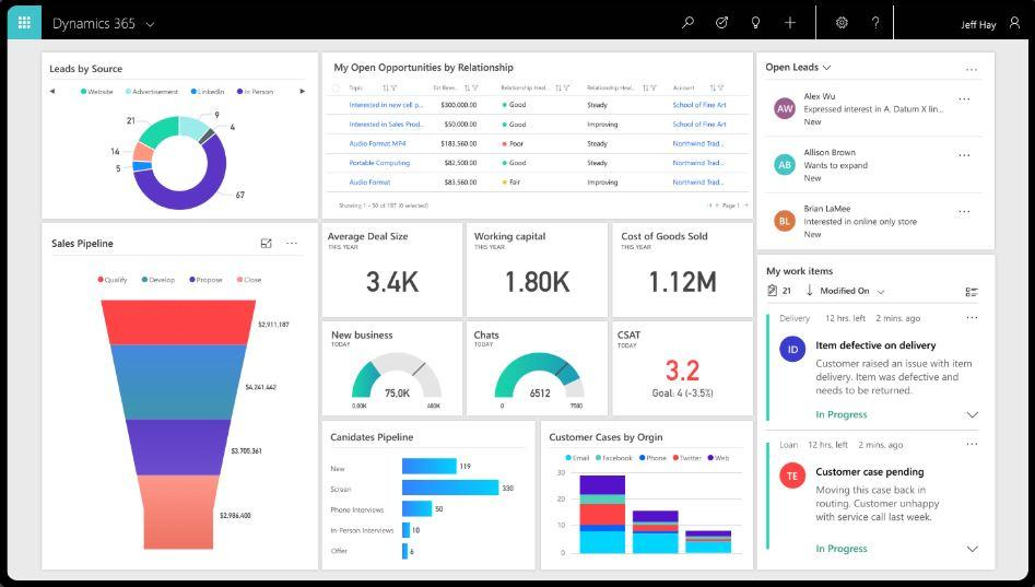 Microsoft is set to shake up Dynamics 365 pricing and packaging again    ZDNet