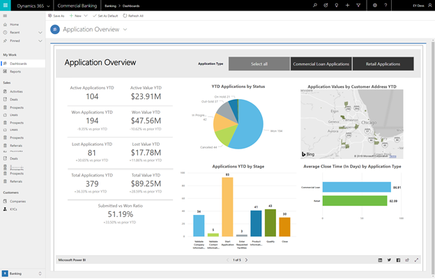 Microsoft Dynamics 365 Banking Accelerator is now Generally Available on  AppSource - Microsoft Dynamics 365 Blog