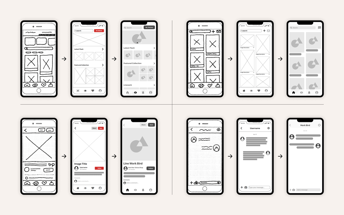 Wireframing is a big part of practical work of designers, I recommend include it in the assignment - Credits: Career Founder