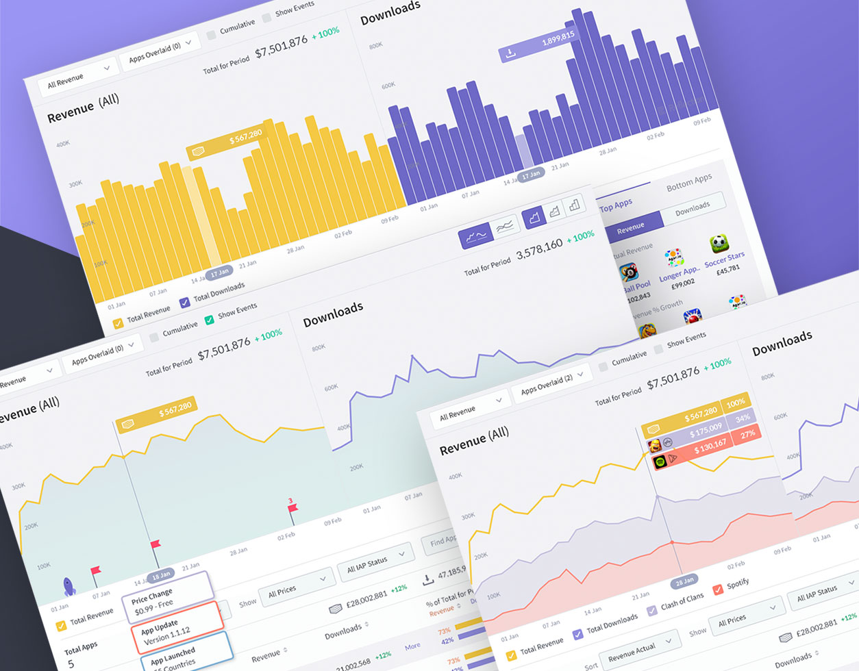 chart designs