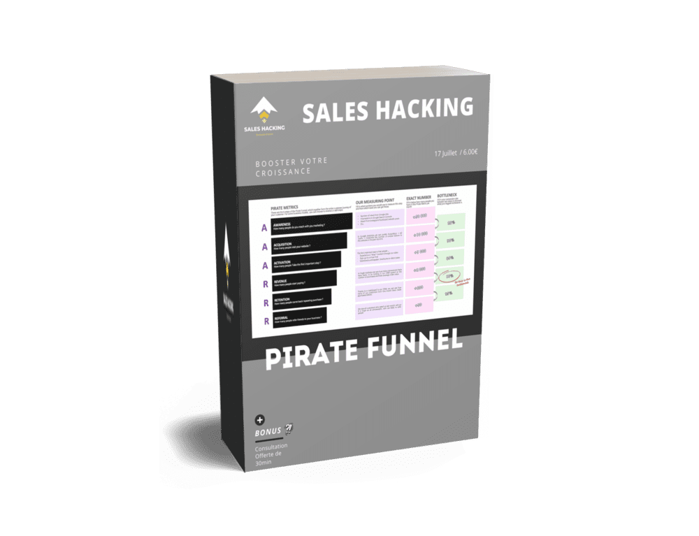 ddl pirate funnel