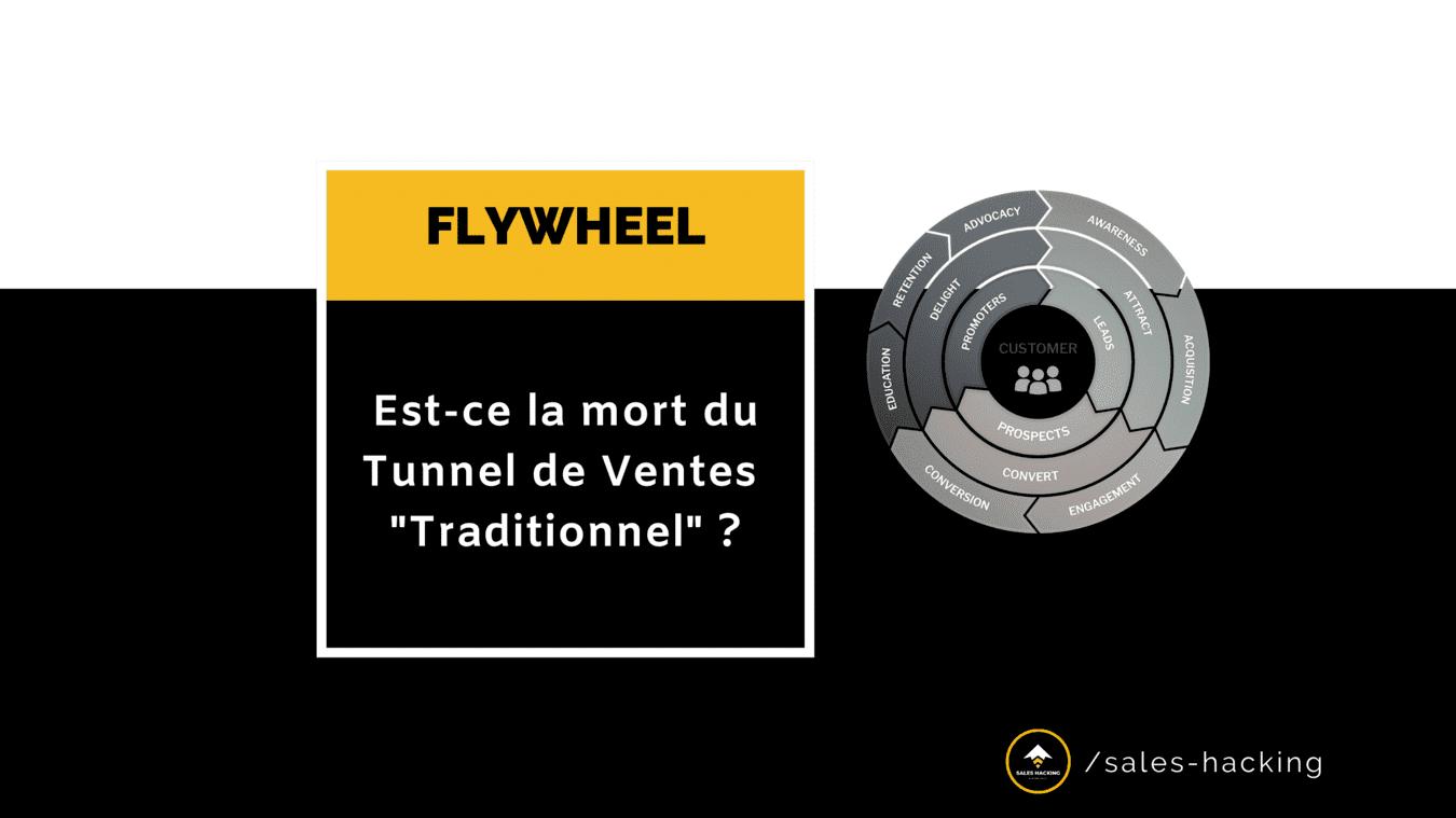 Avec la Flywheel, transformez votre entreprise pour placer vos clients au centre de votre stratégie de croissance.