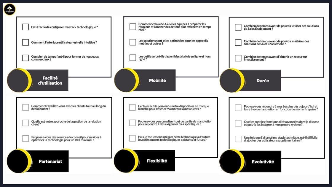 checklist sales enablement
