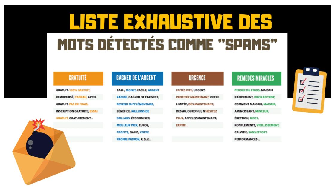 Liste des mots détectés comme SPAM par les filtres (1/2)