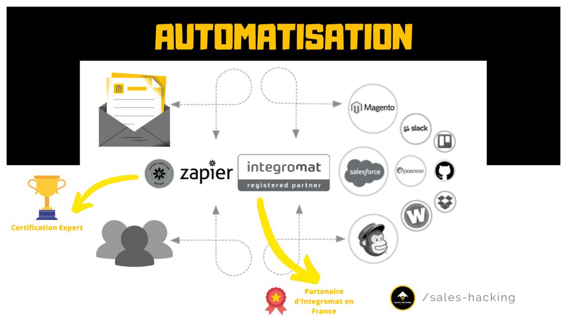 automatisation : partenariat et expertise