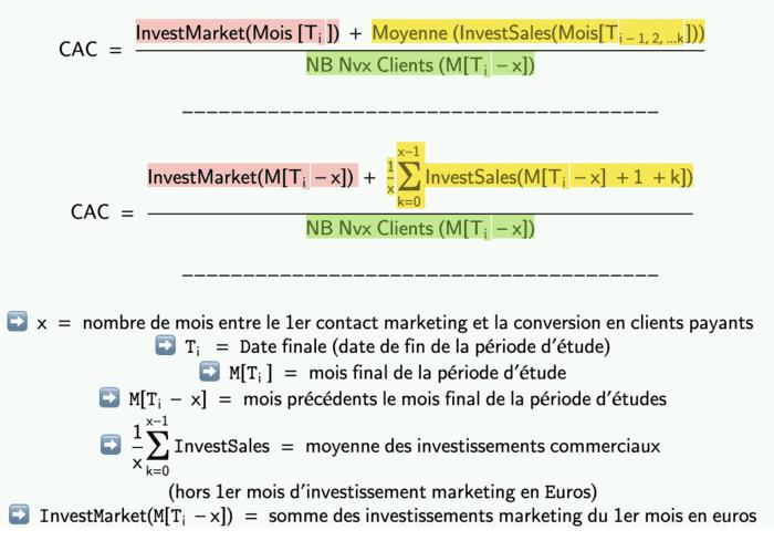 Exemple pratique de calcul du CAC 3