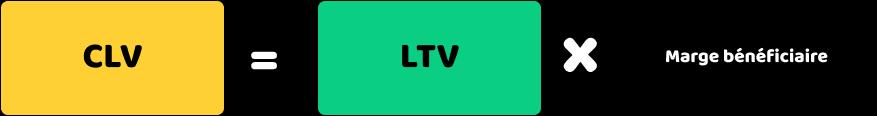 Décomposition du calcul de la CLV