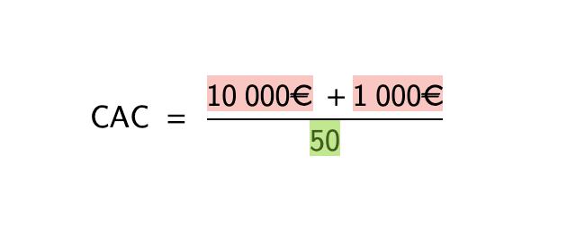 Calcul du CAC I Exemple pratique 2