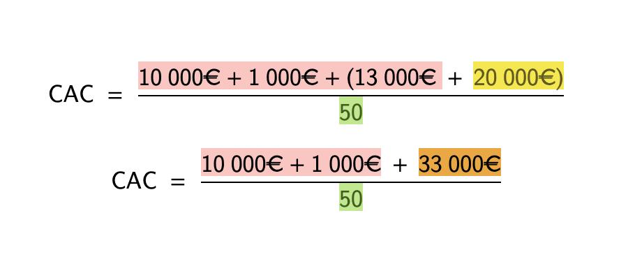 Calcul du CAC I Exemple pratique 3