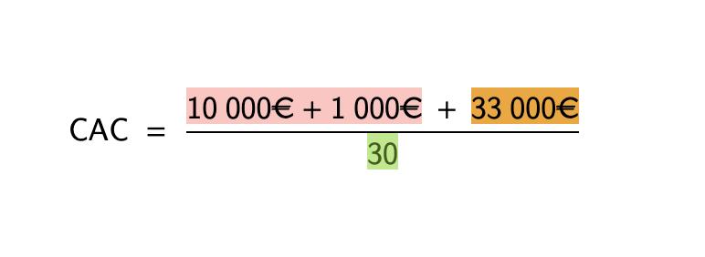 Calcul du CAC I Exemple pratique 5