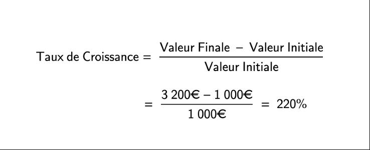 Formule simple du taux de croissance