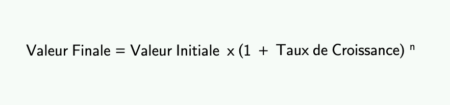 Calcul de la valeur finale