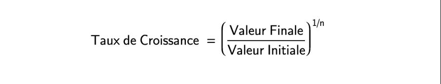 Calcul du taux de croissance composé