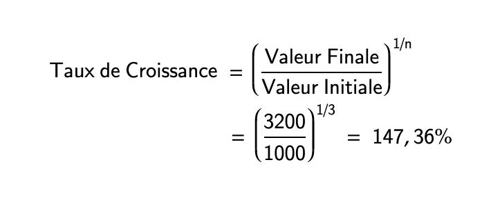 exemple du taux de croissance complexe