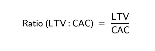 Calcul du Ratio LTV:CAC