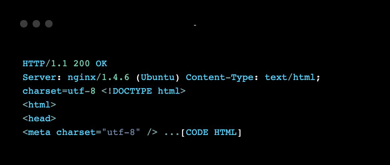 Réponse d'une requête HTTP