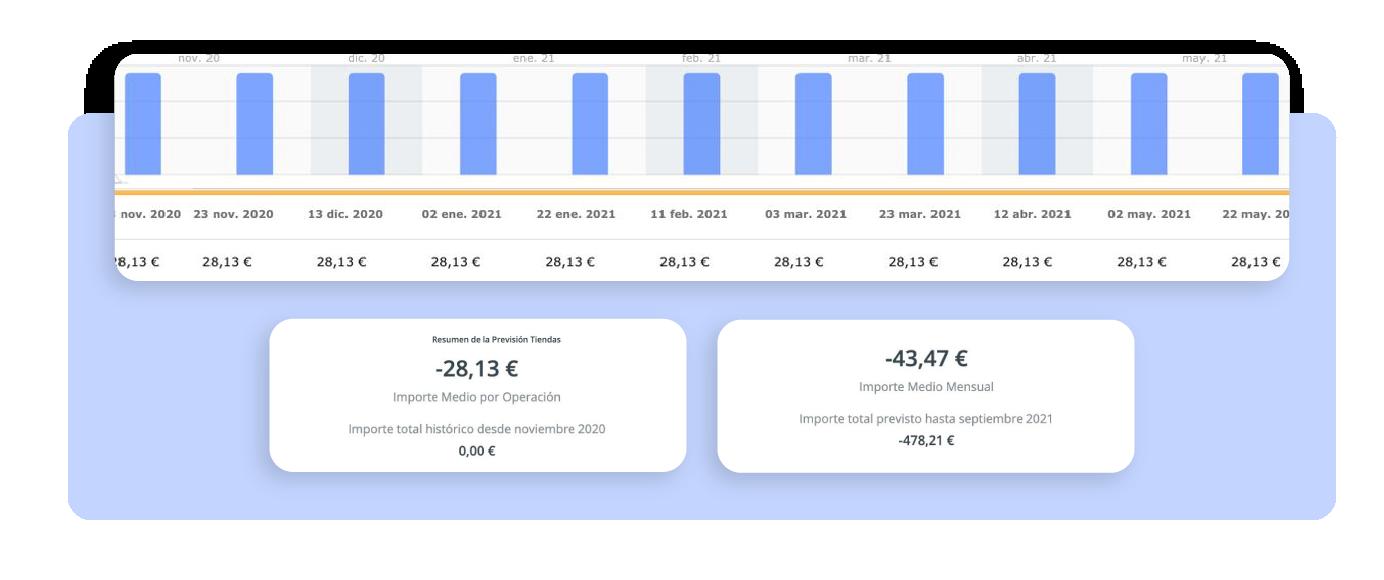 Orama es la herramienta de automatización que te ayuda a controlar tu cashflow