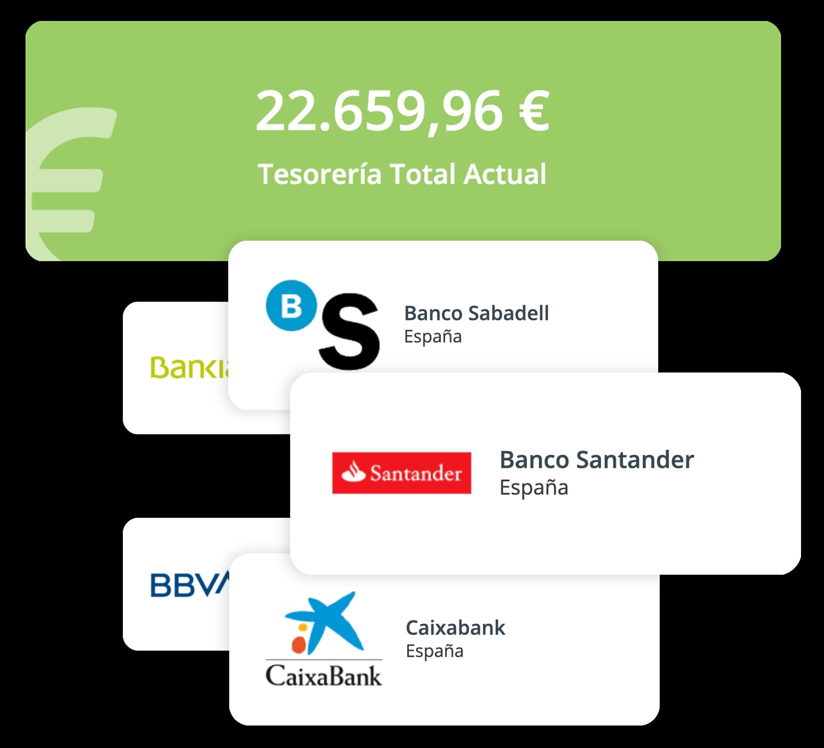 Integración bancaria