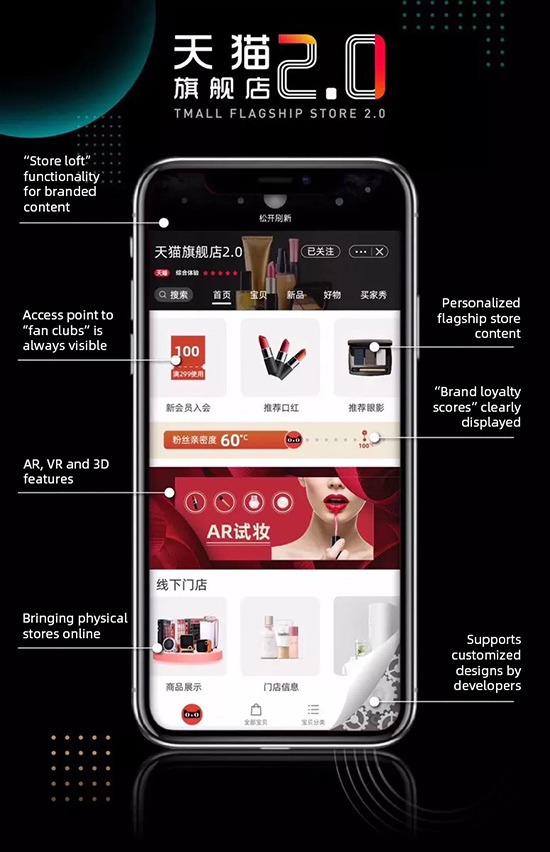 Personalized Experience on Tmall