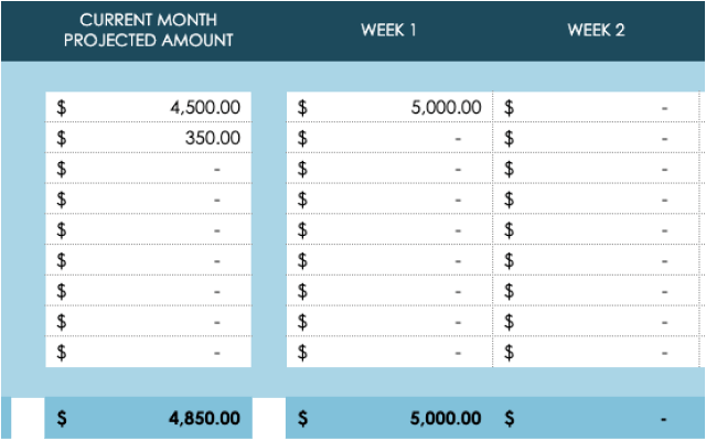 Weekly Budget Worksheet Template Google Sheet