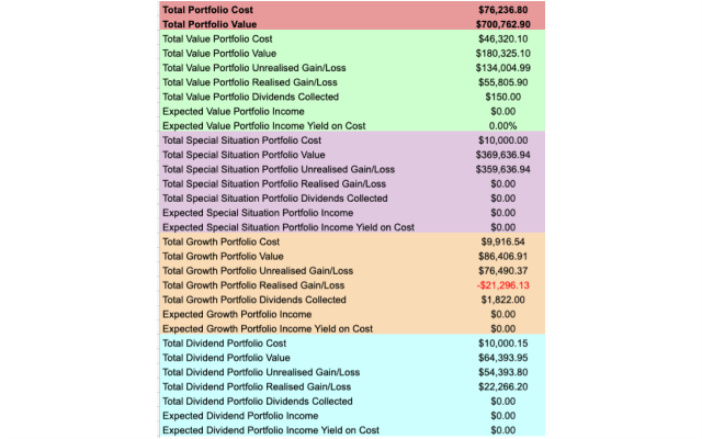Stock Portfolio Tracking Spreadsheet Google Sheet