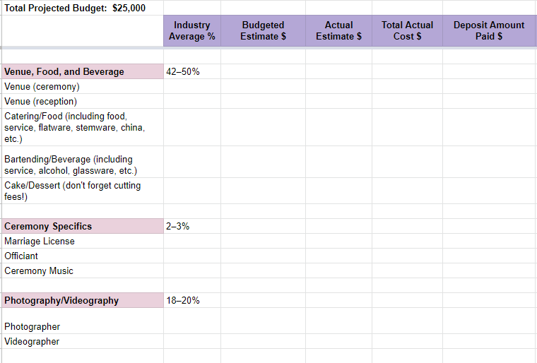 Wedding Budget Spreadsheet Google Sheet