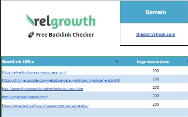 Free Backlink Checker Google Sheet