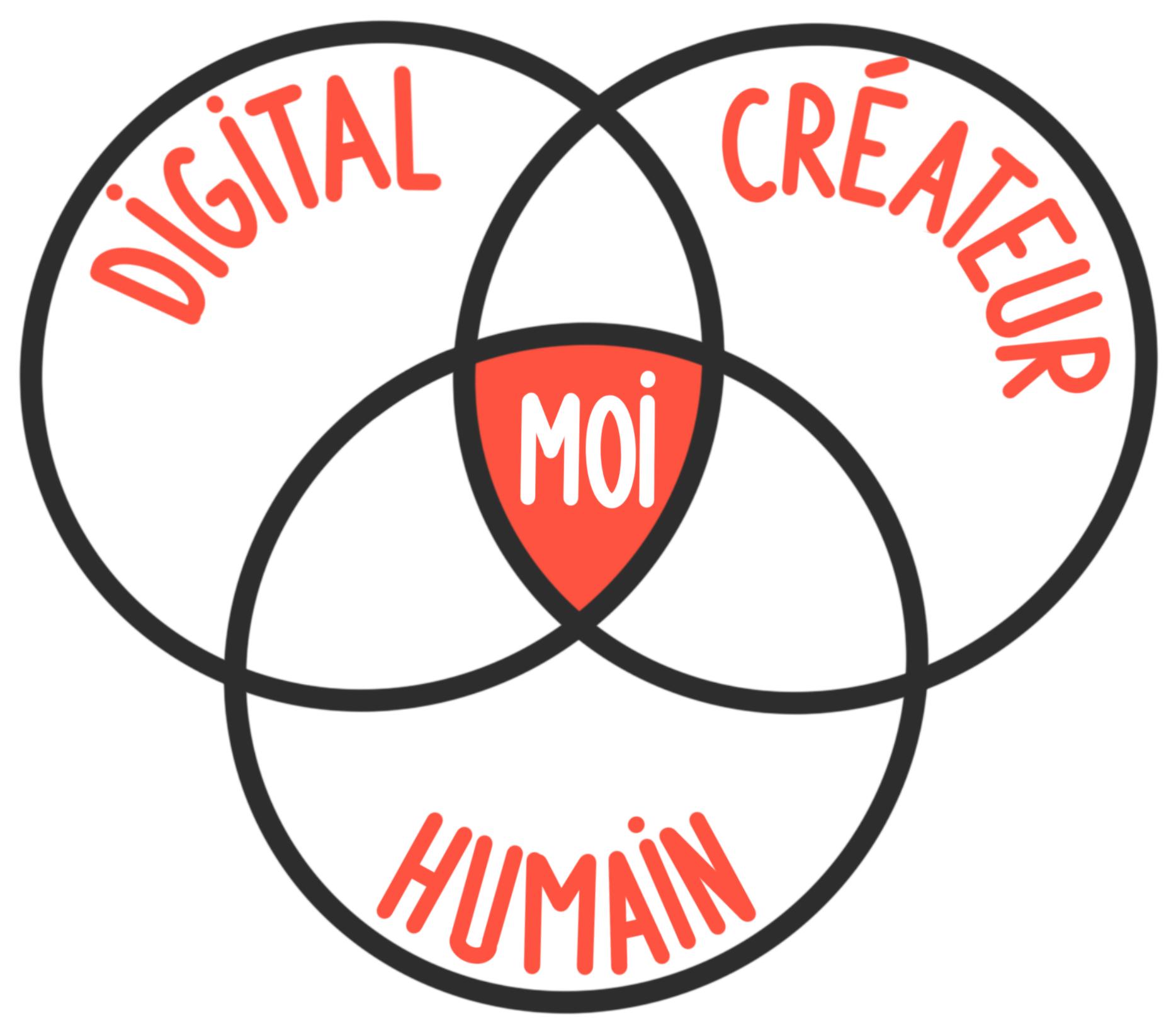 Le digital, l'humain et la créativité sont au cœur de tout ce que je fais.