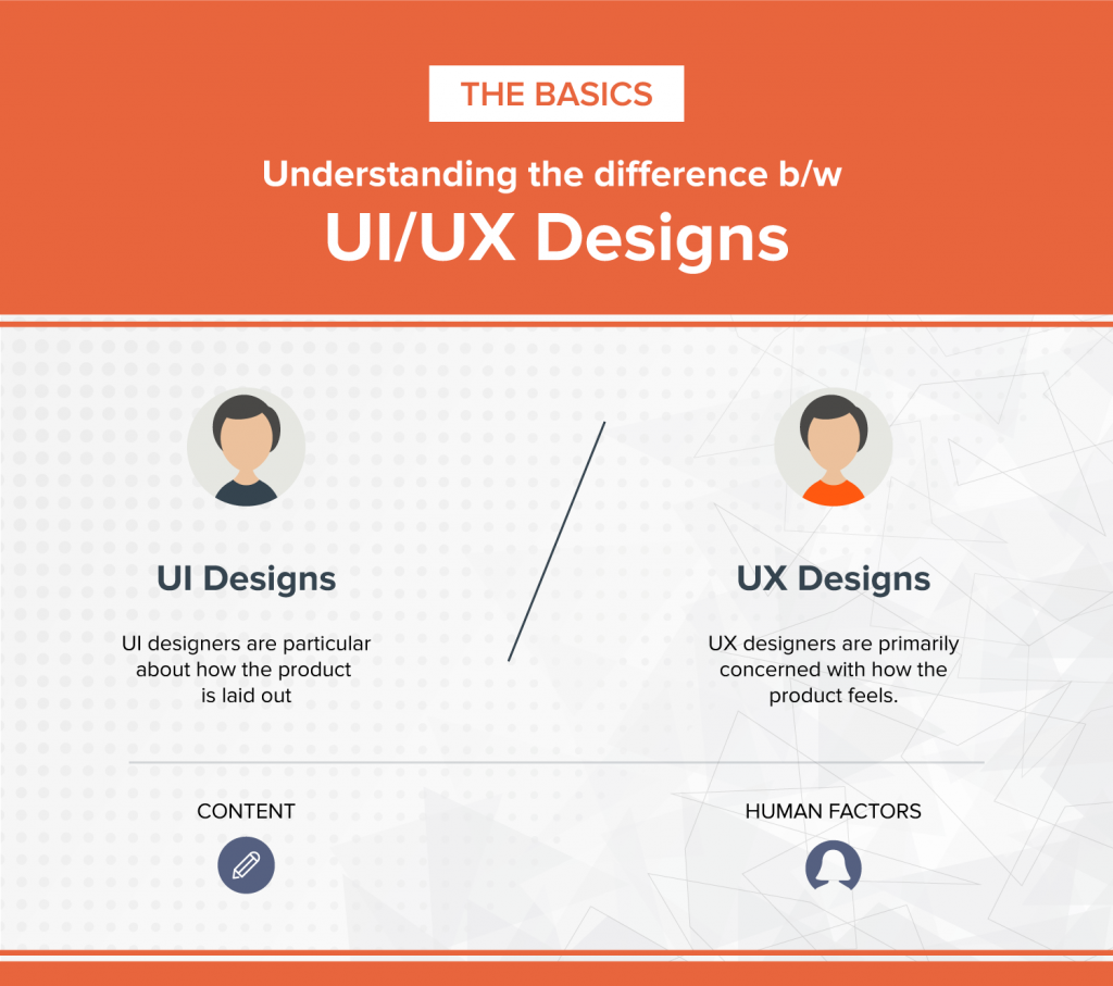 ui and ux design compare