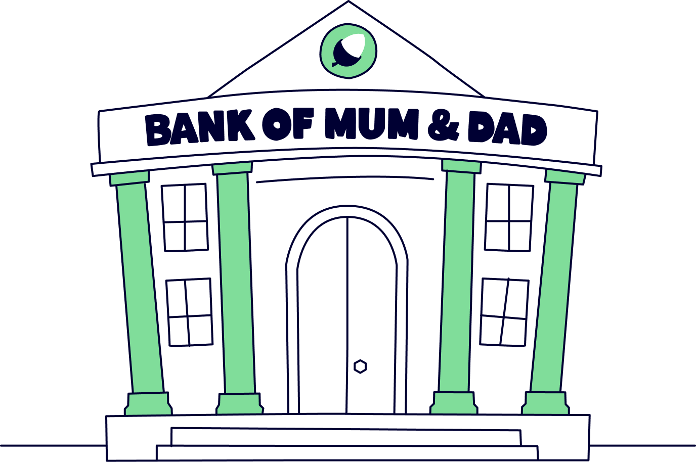 Bank of mum and dad