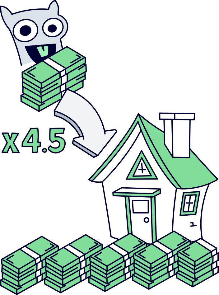 Mortgage borrowing amount single applicant