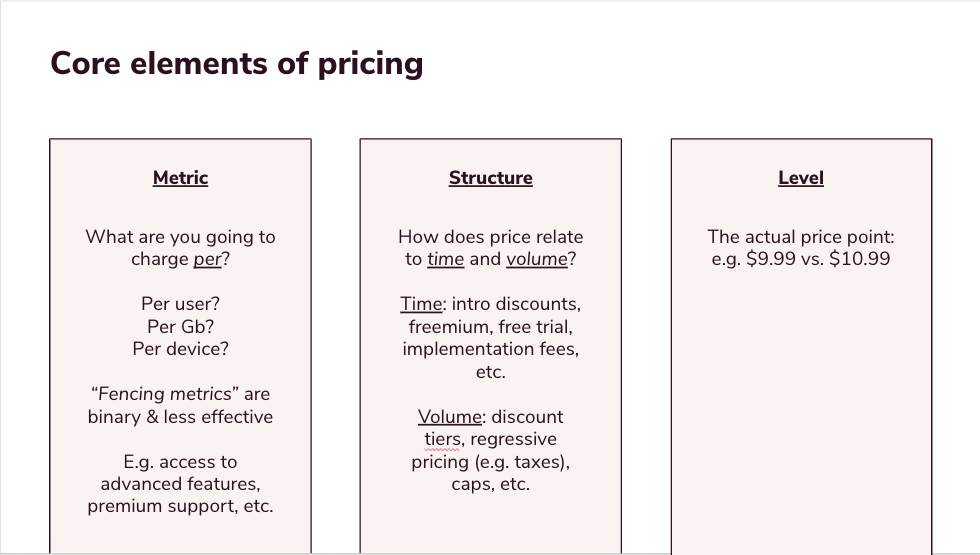 Pricing strategies for B2B products