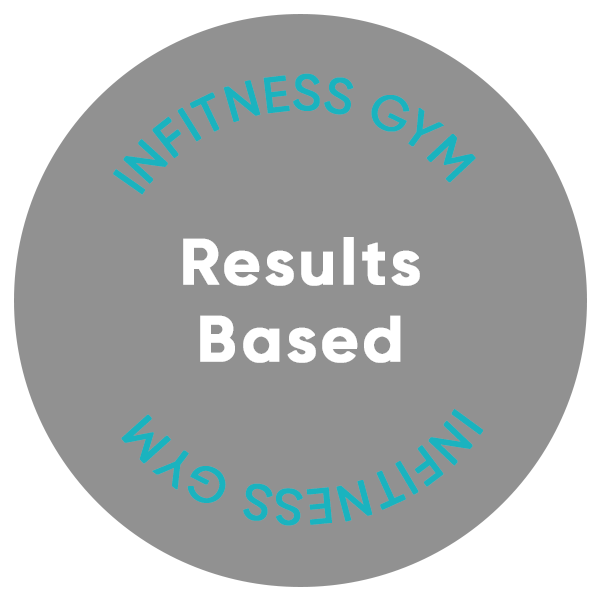 Results Based Gym logo