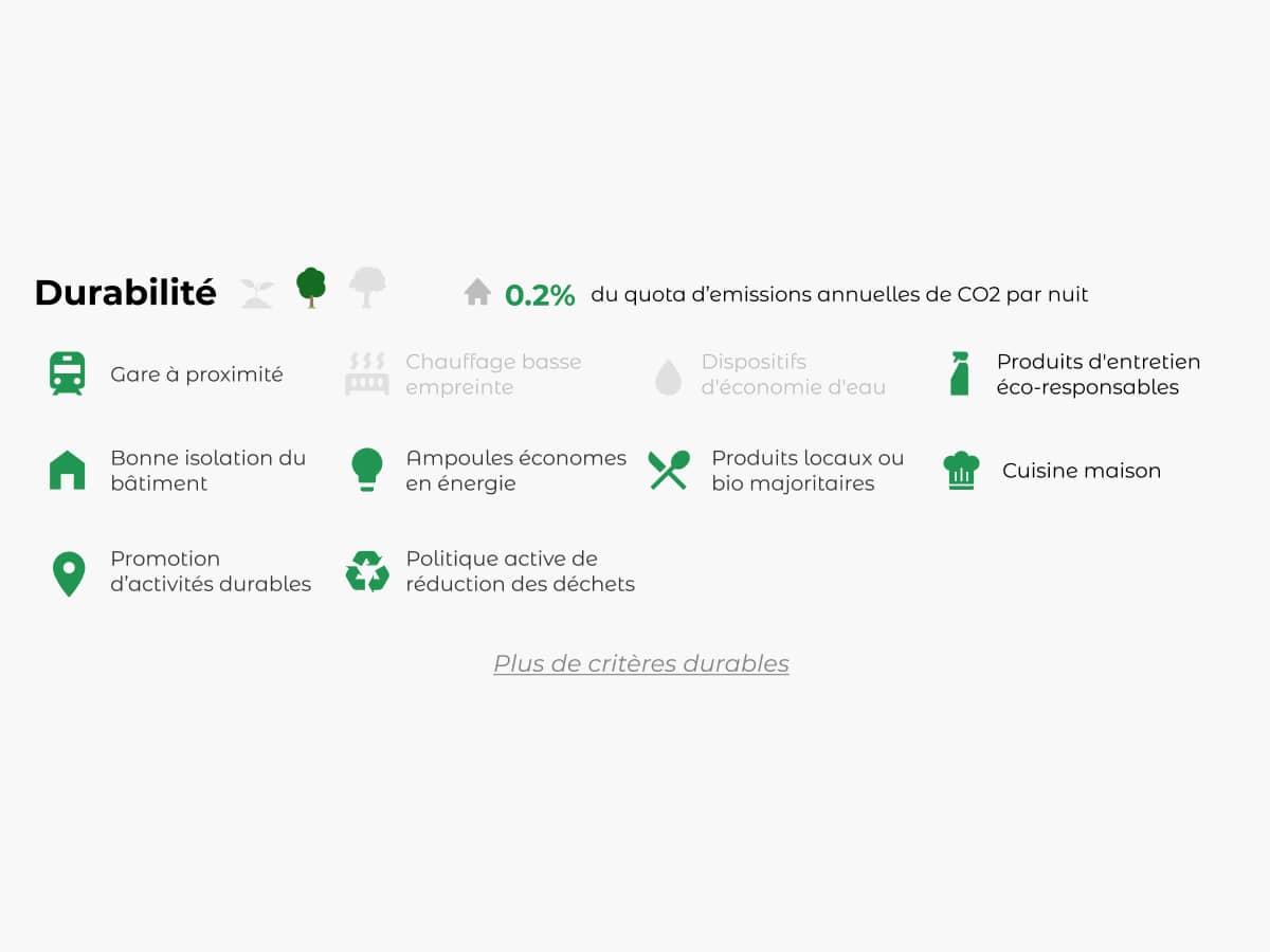 Critères de durabilité fondamentaux GreenGo
