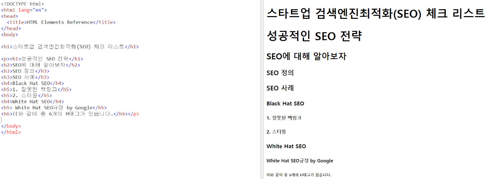 H tags SEO in Google