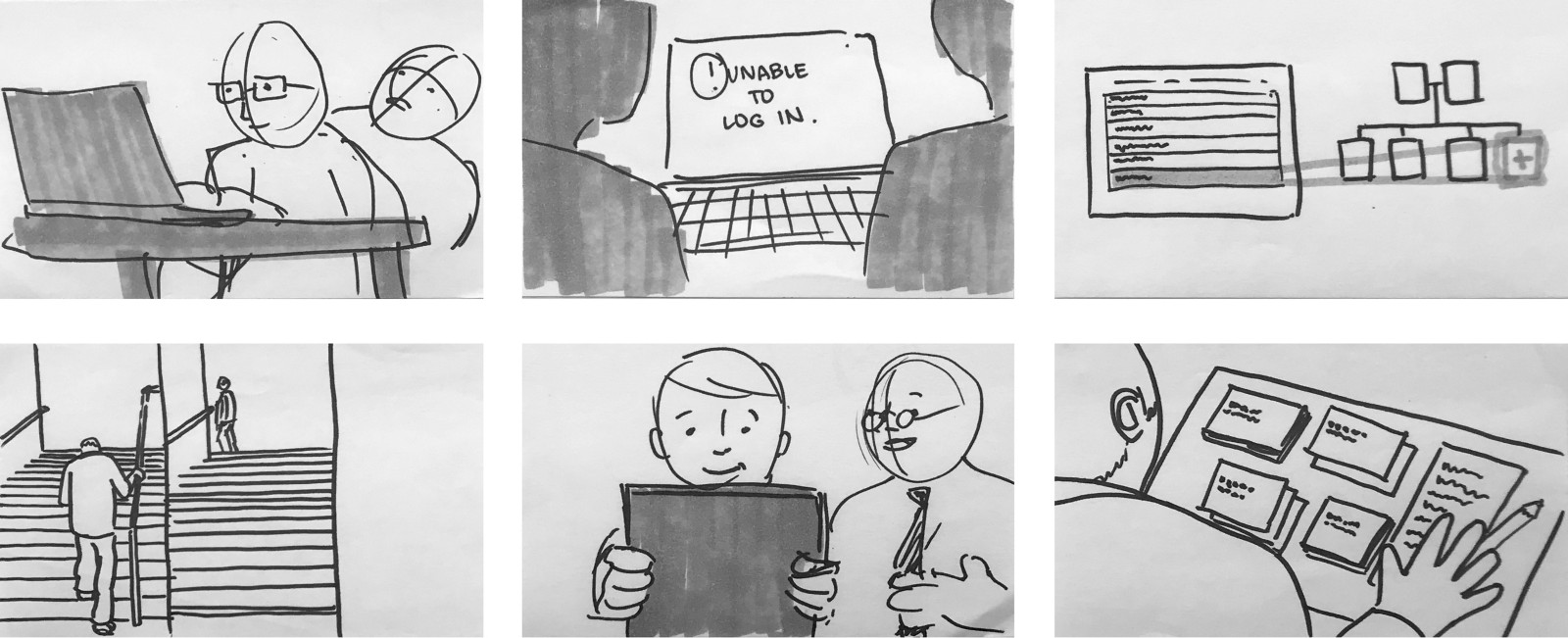 Image result for story boarding