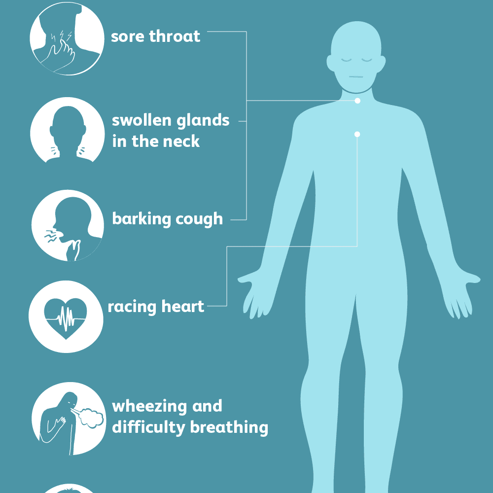 Biểu hiện của bệnh bạch hầu