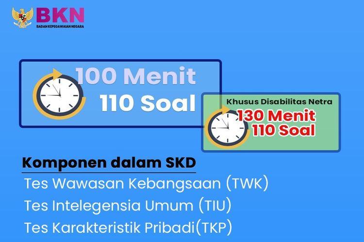 Jadwal SKD CPNS dan PPPK 2021