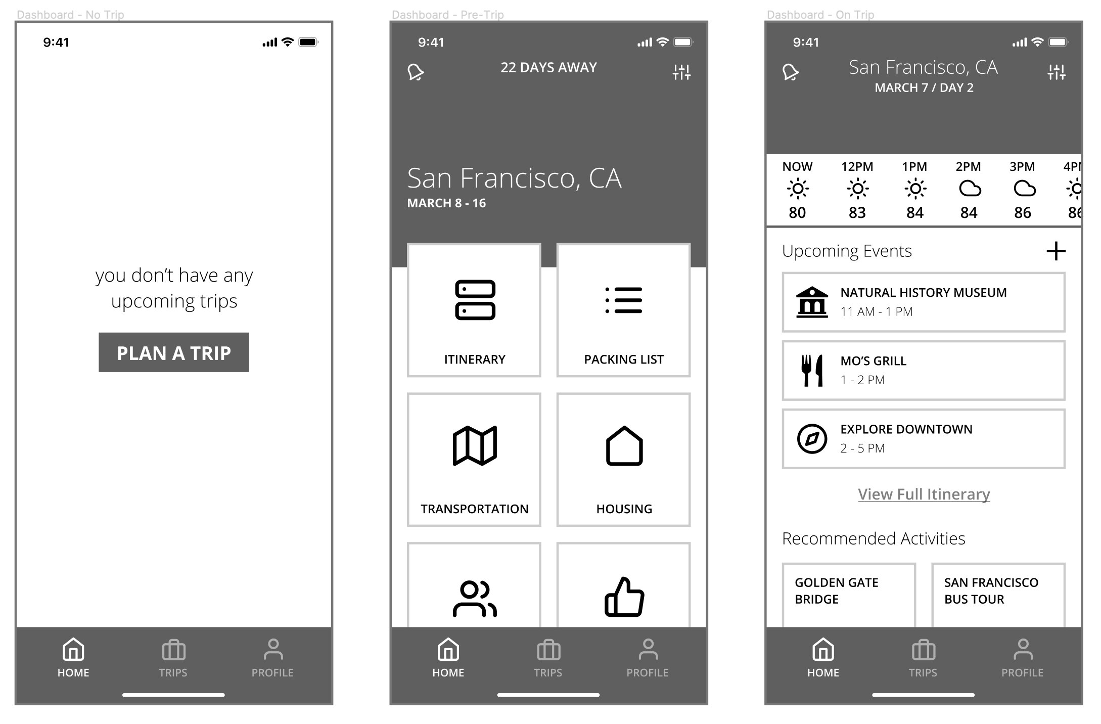Mid-fidelity wireframe of the app's home screen