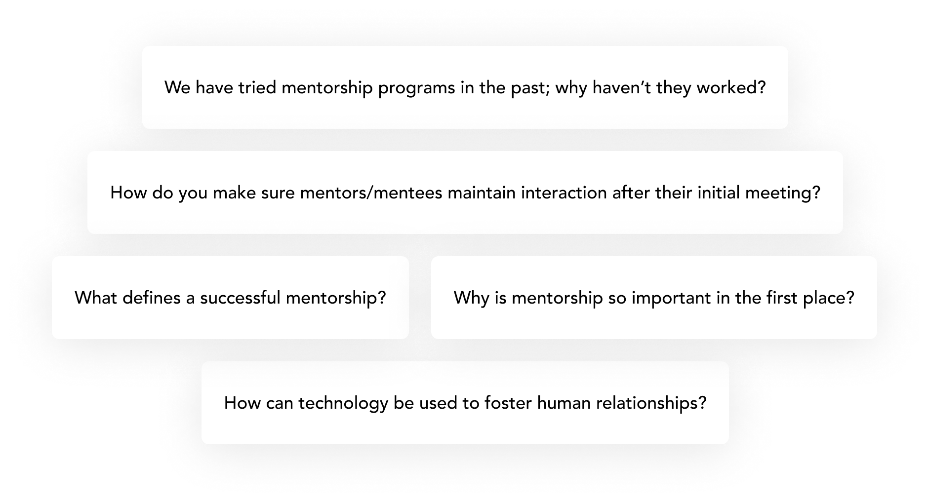 We have tried mentorship programs in the past; why haven't they worked? How do you make sure mentors/mentees maintain interaction after their initial meeting? What defines a successful mentorship? Why is mentorship so important in the first place? How can technology be used to foster human relationships?