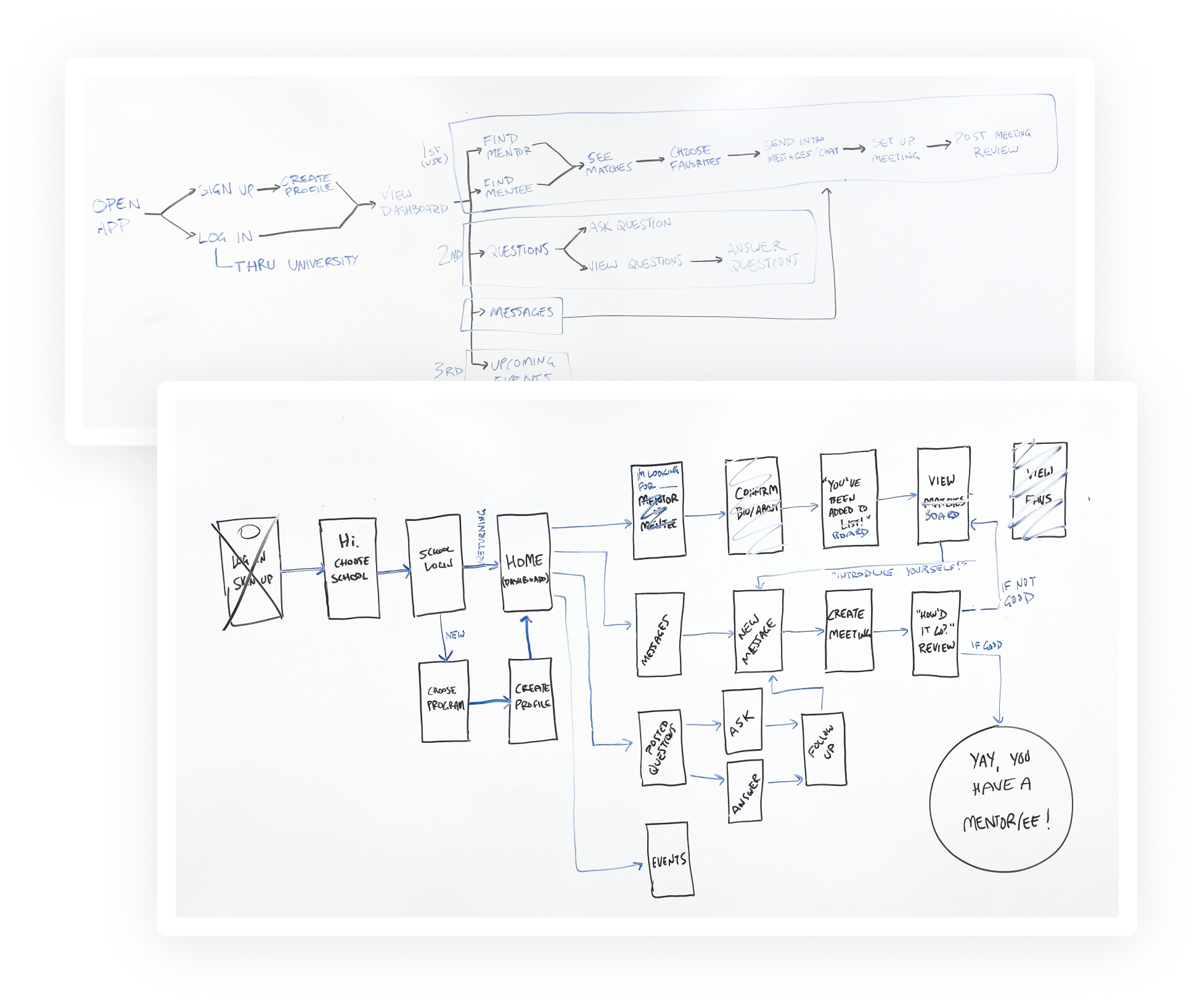 User flow sketches for MoMent