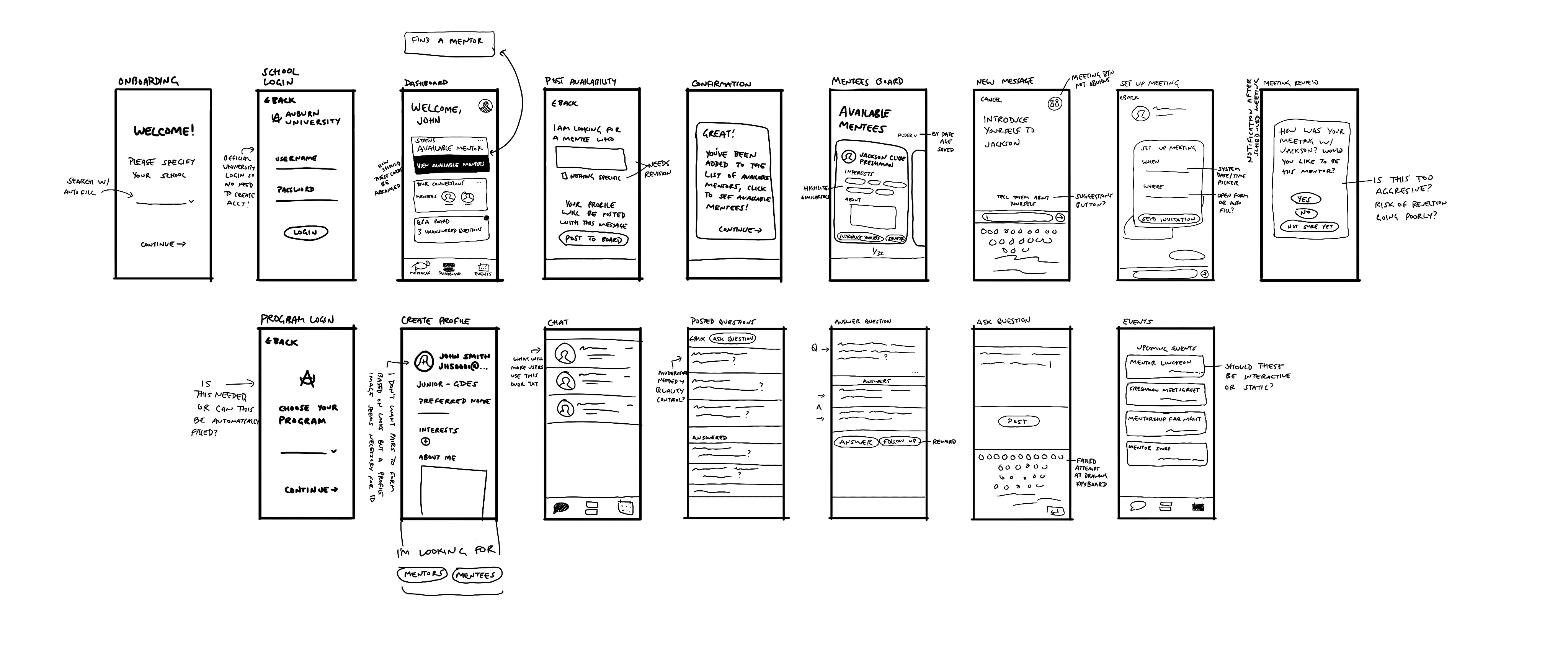 Wireframe sketches of MoMent