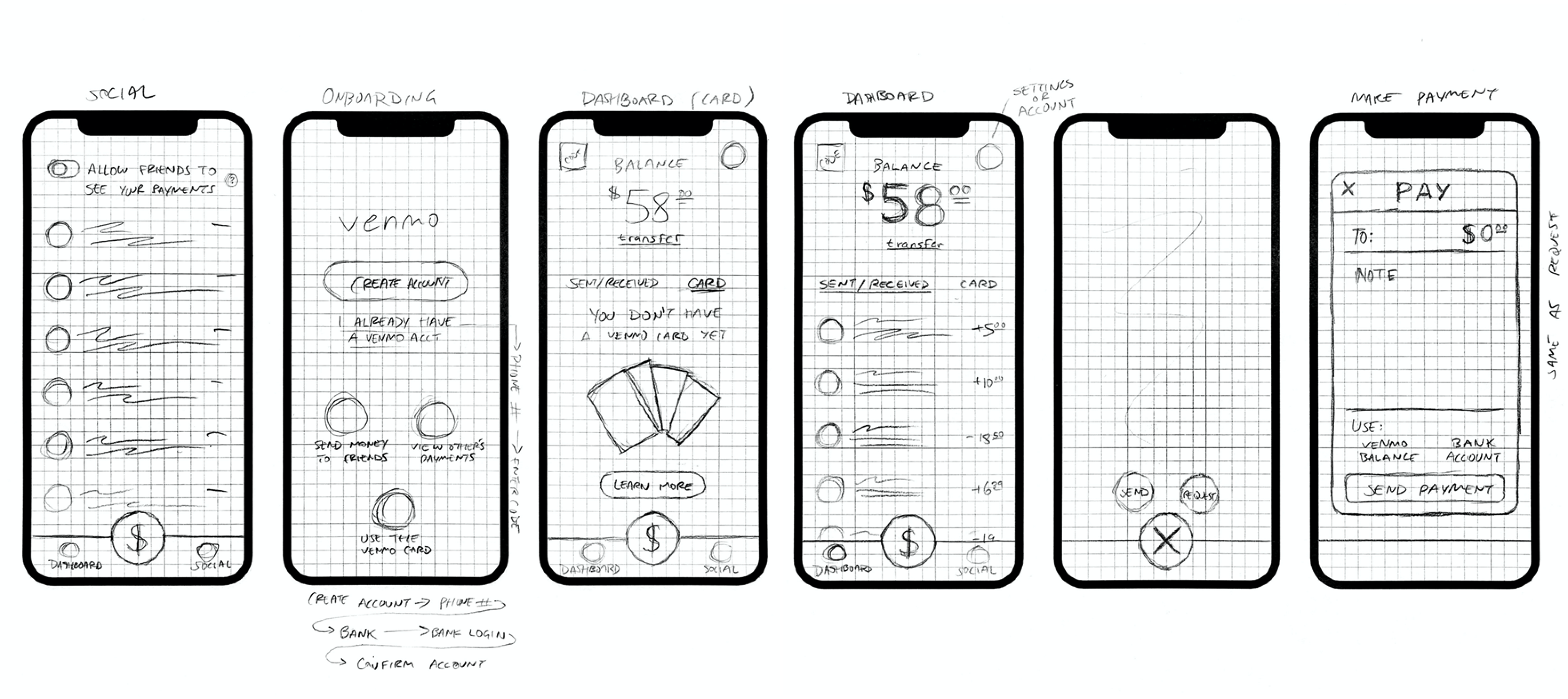 Wireframe sketches of the new app prototype
